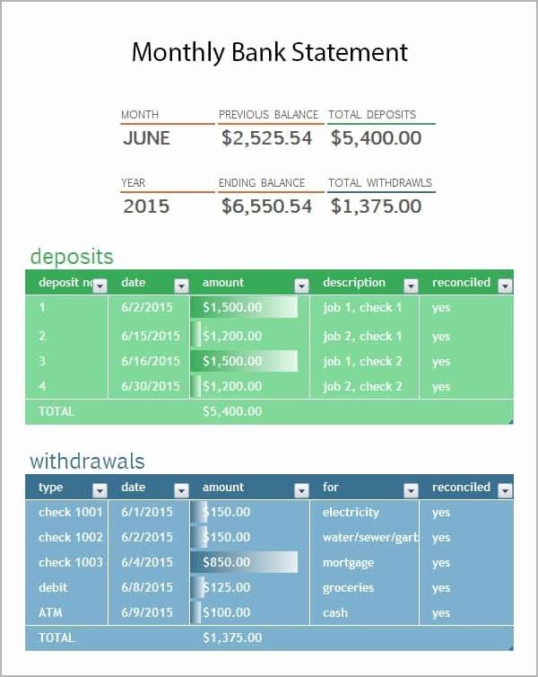 Free Bank Statement Template Inspirational 9 Free Bank Statement Templates Word Excel Sheet Pdf