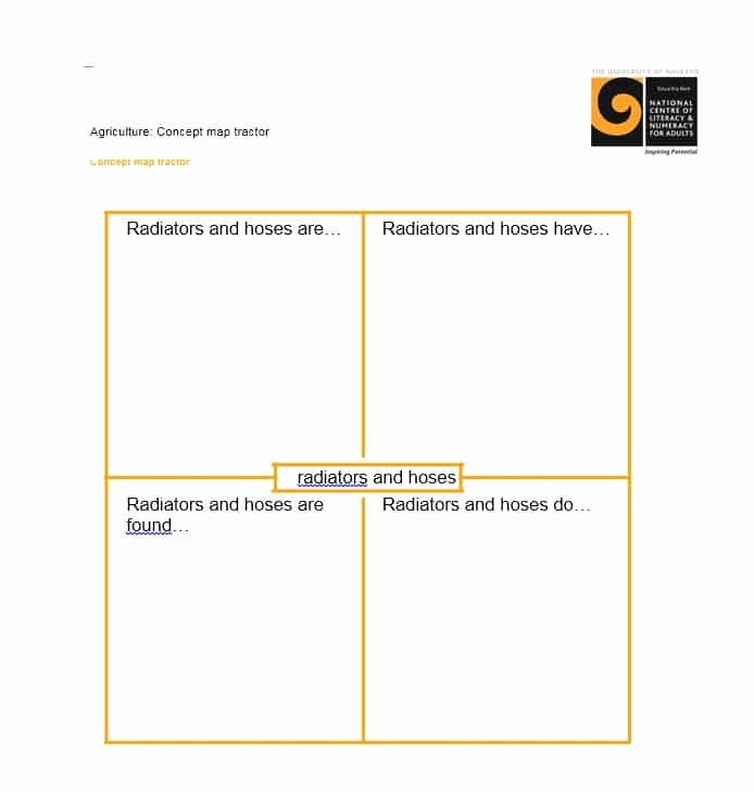 Free Concept Map Template Elegant 40 Concept Map Templates [hierarchical Spider Flowchart]