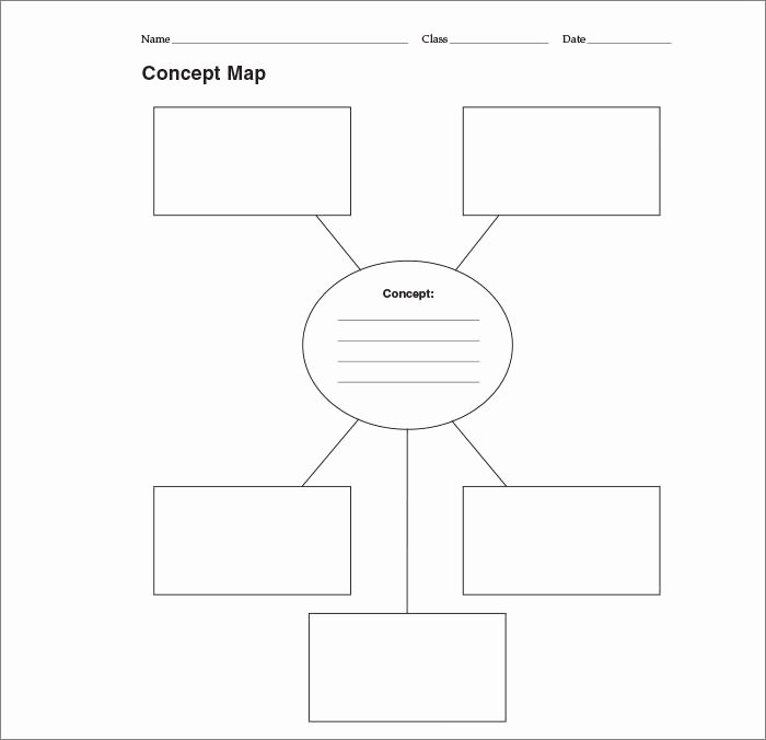 Free Concept Map Template Lovely Concept Map Template