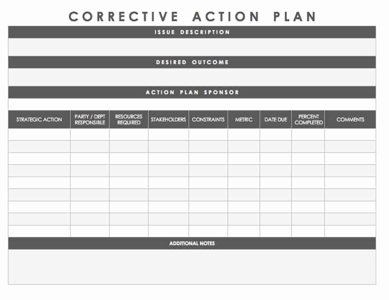 Free Corrective Action Plan Template Fresh Free Action Plan Templates Smartsheet