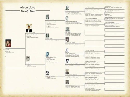 Free Editable Family Tree Template Fresh Joeselicul Free Blank Family Tree Template