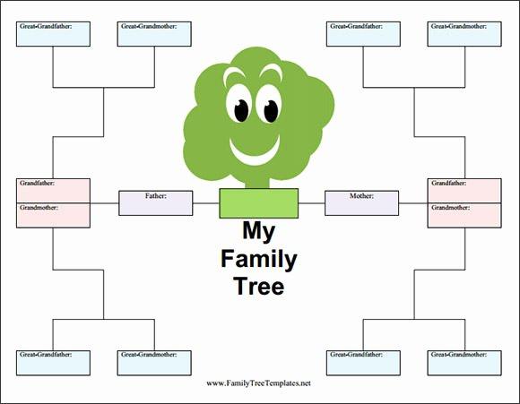 Free Editable Family Tree Template Inspirational Blank Family Tree Template