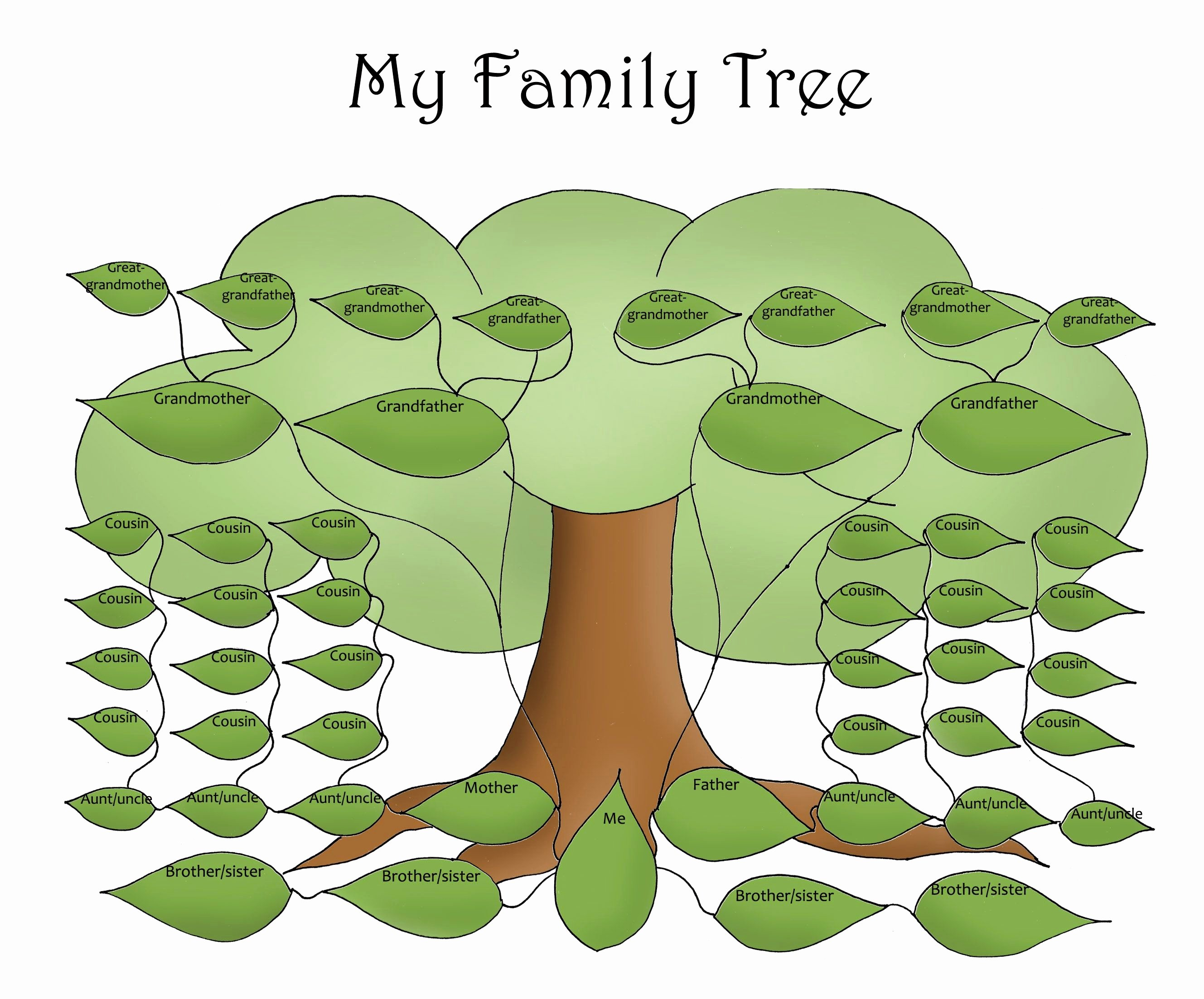 Free Editable Family Tree Templates Awesome Free Editable Family Tree Template Daily Roabox