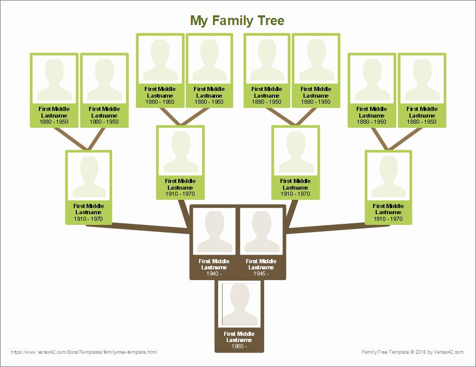 Free Editable Family Tree Templates Inspirational Free Family Tree Template