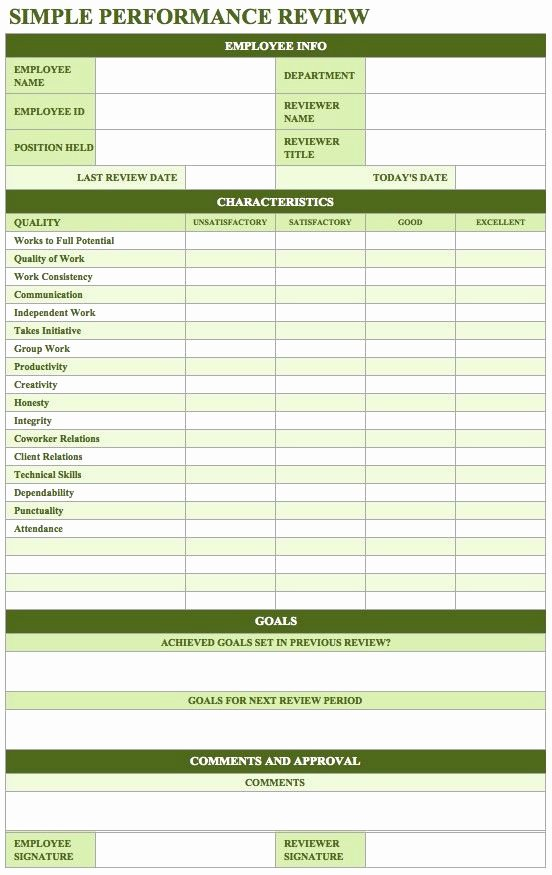 Free Employee Performance Review Template New Employee Performance Scorecard Template