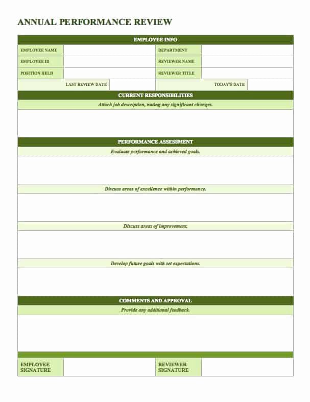 Free Employee Performance Review Template Unique Free Employee Performance Review Templates Smartsheet