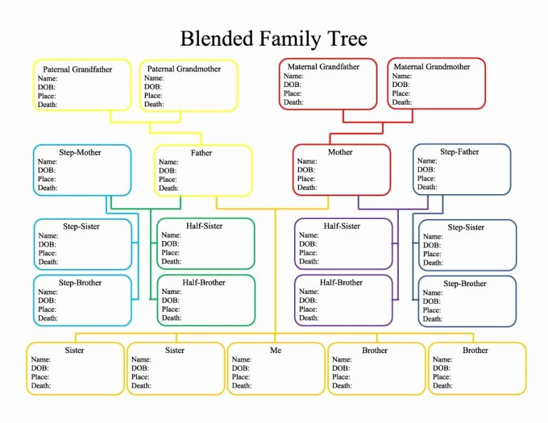 Free Family Tree Template Word Inspirational Family Tree Template Word