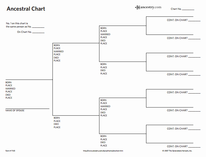 Free Fillable Family Tree Template Inspirational Family Tree Template Finder Free Charts for Genealogy