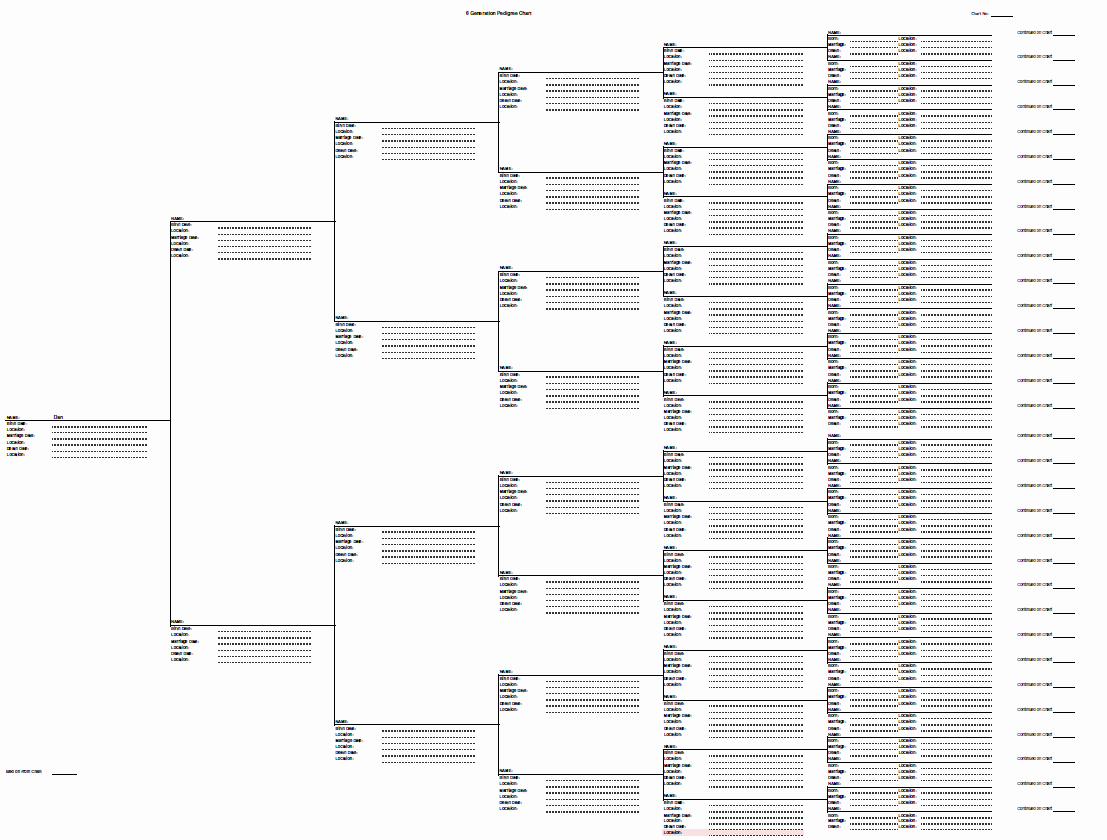 Free Fillable Family Tree Template Lovely Free Fillable Genealogy forms An Australian Family