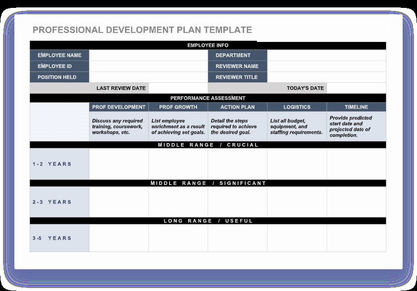 Free Performance Review Template Elegant 70 Free Employee Performance Review Templates Word Pdf