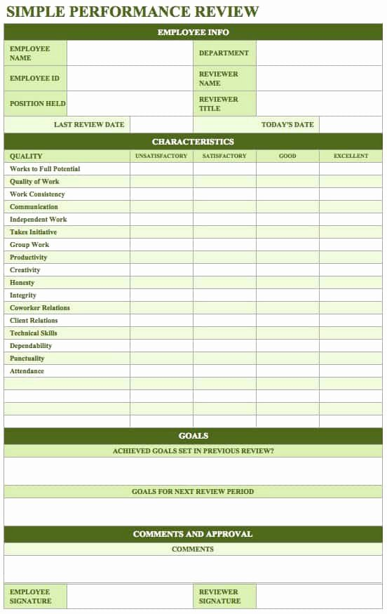 Free Performance Review Template Luxury Free Employee Performance Review Templates Smartsheet