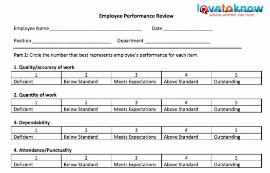 Free Performance Review Template New Employee Performance Review Template