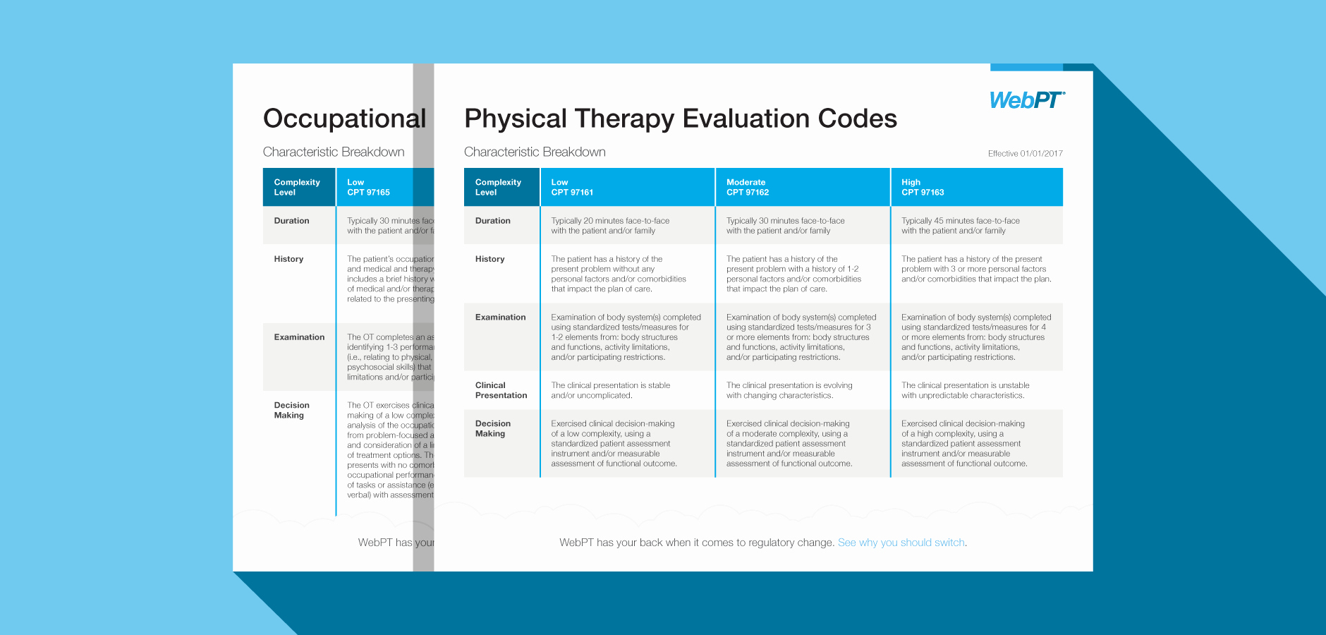 Free Physical therapy Documentation Templates Elegant Pt and Ot Evaluation Codes Cheat Sheet – Canal Partners Llc