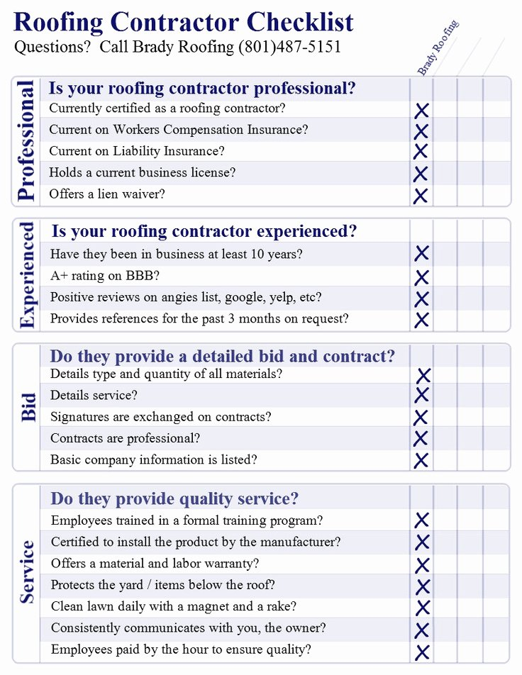 Free Roofing Estimate Template Luxury Roofing Contractor Checklist Questions to ask Your