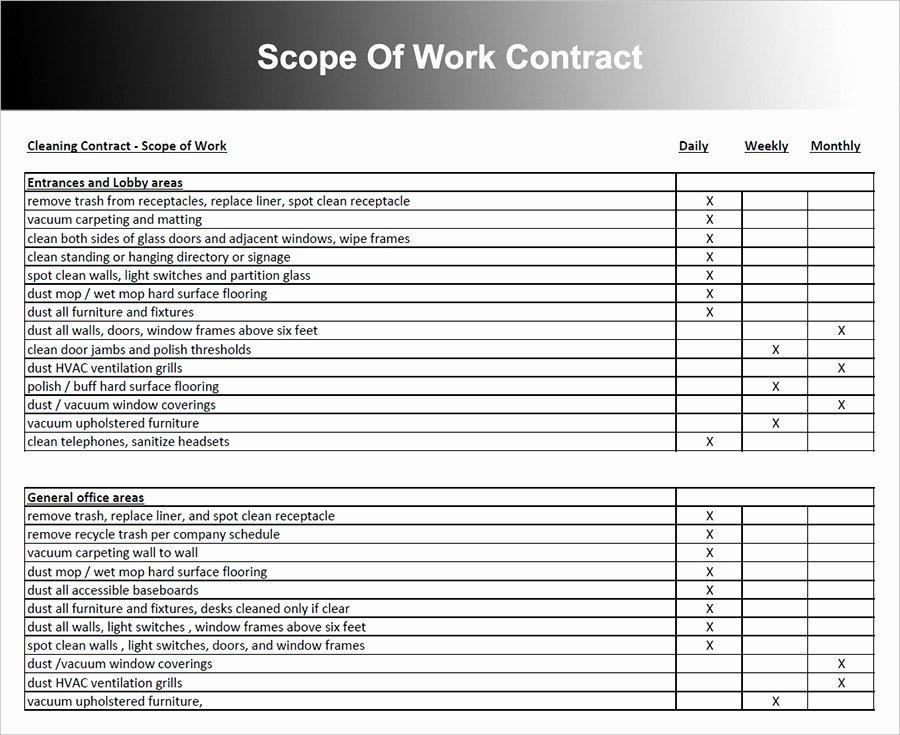 Free Scope Of Work Template Beautiful Scope Work Templates – Free Word Pdf Document