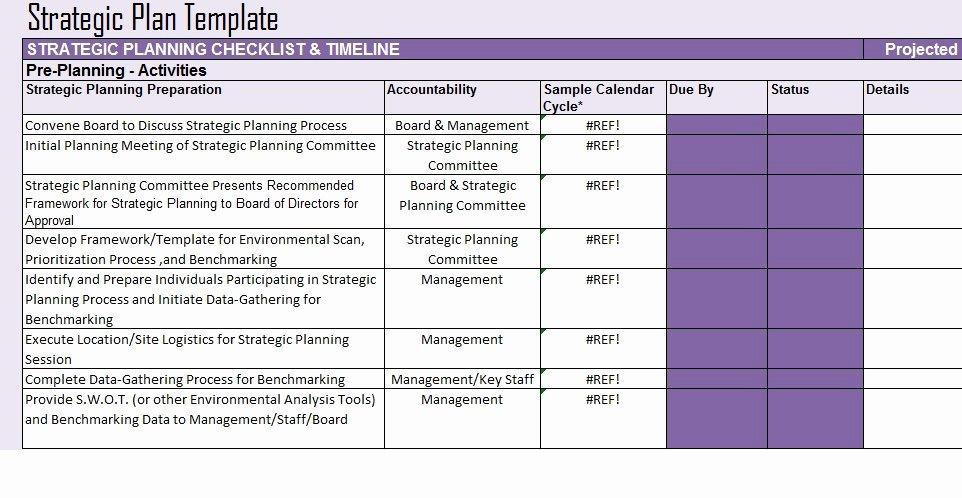 Free Strategic Plan Template Elegant Free Strategic Plan Template