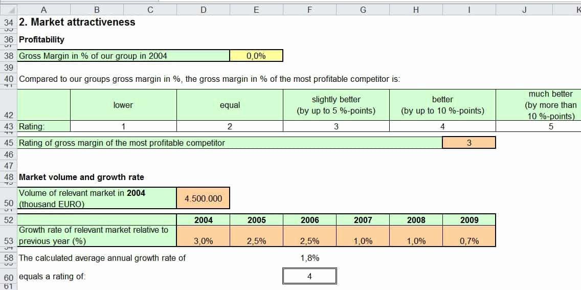 Free Strategic Plan Template Fresh 5 Free Strategic Plan Templates Word Excel Pdf formats
