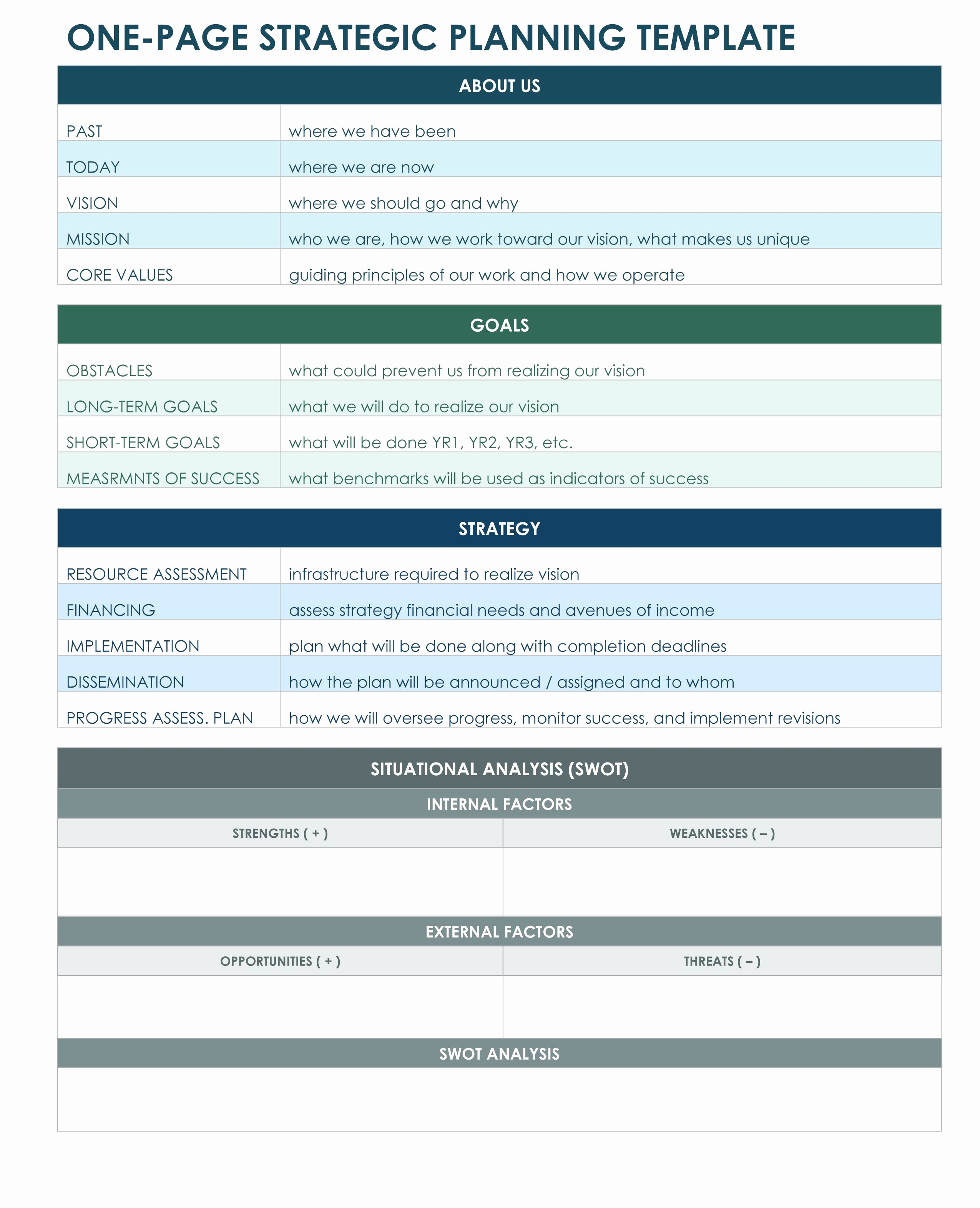 Free Strategic Plan Template Lovely One Page Strategic Plan Excel Template