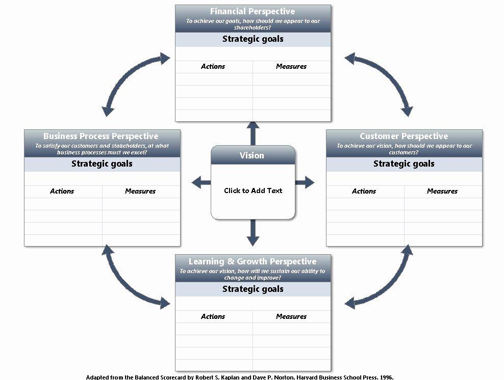 Free Strategic Plan Template Unique Free Strategic Plan Template