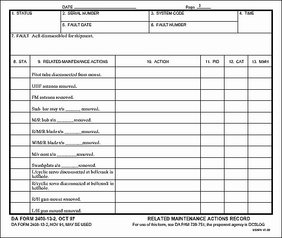 Free Vehicle Inspection form Template Inspirational Daily Vehicle Inspection Checklist form