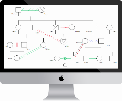 Genogram Template for Macs Best Of Genogram software for Mac Windows and Linux