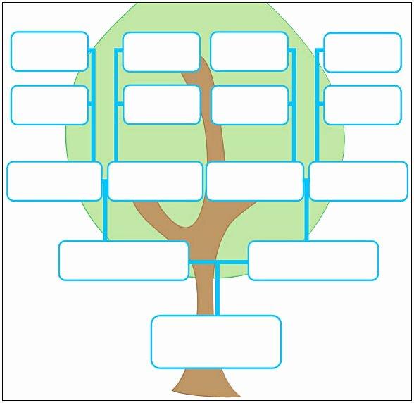 Genogram Template for Macs Inspirational Genogram Template