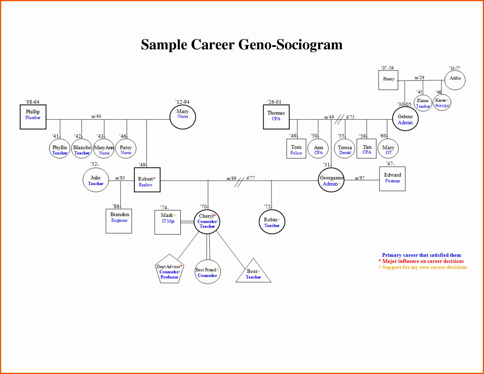 Genogram Template for Macs Lovely 6 Sample Genogram