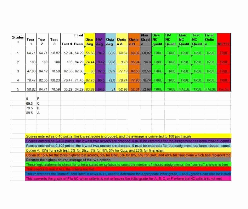 Grade Book Template Free Lovely 30 Free Gradebook Templates Template Archive