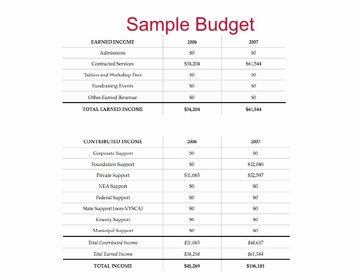 Grant Proposal Budget Template Best Of Dance Studio Bud Template