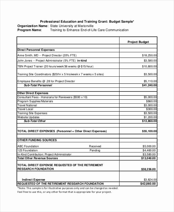 Grant Proposal Budget Template Inspirational Sample Grant Bud Template