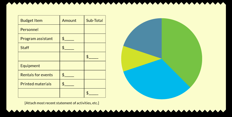 Grant Proposal Budget Template Lovely the Fundamental Grant Proposal Template 8 Crucial Ponents