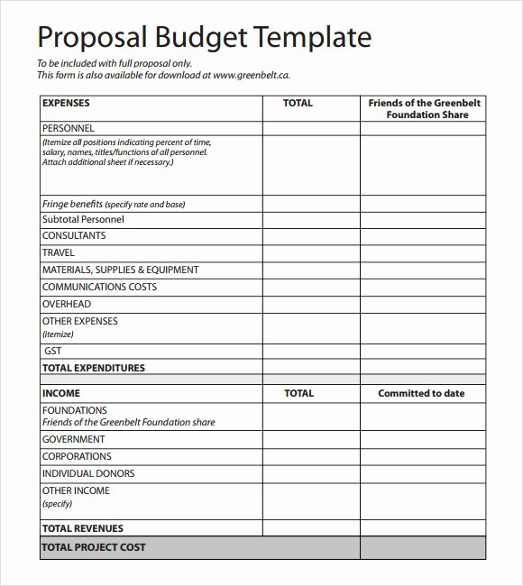 Grant Proposal Budget Template New Free 20 Sample Bud Proposal Templates In Google Docs