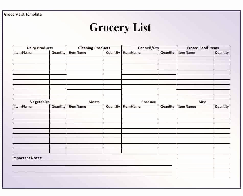 Grocery List Template Word Best Of Grocery List Template Free formats Excel Word