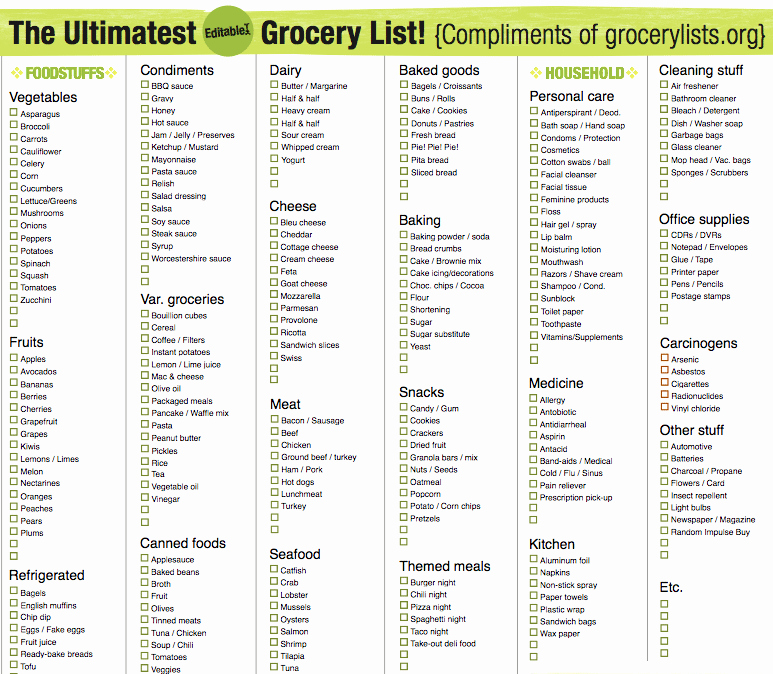 Grocery List Template Word Luxury 6 Grocery List Templates formats Examples In Word Excel
