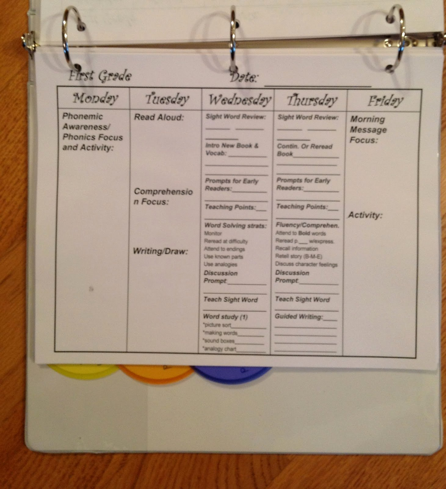 Guided Reading Lesson Plan Template Best Of Guided Reading Plans Conversations In Literacy