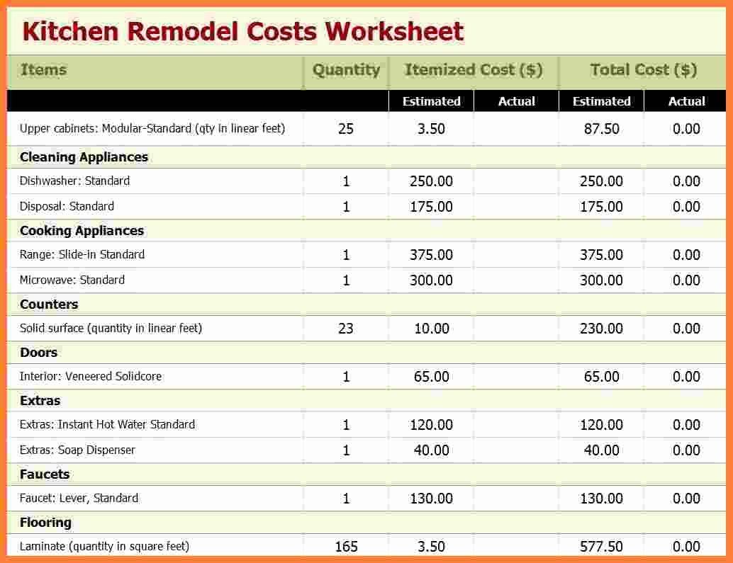 Home Remodeling Cost Estimate Template Best Of 6 Kitchen Remodel Estimator