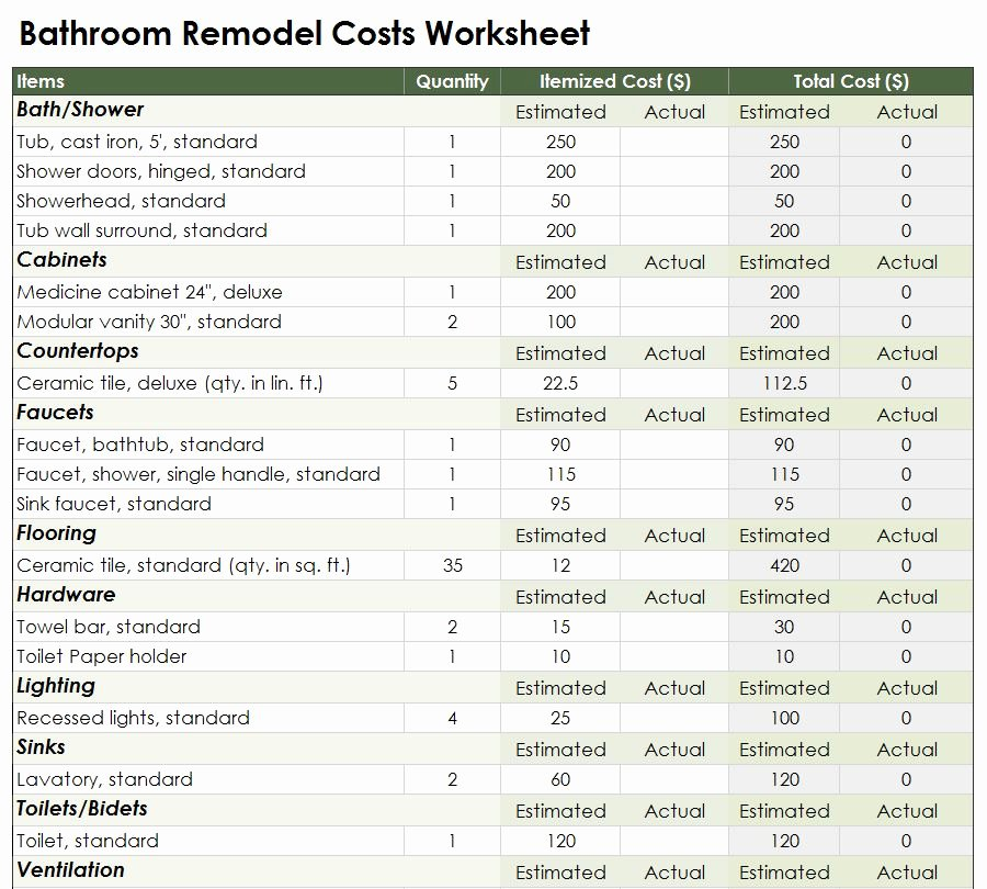Home Remodeling Cost Estimate Template Best Of House Renovation Cost Bathroom Remodel Estimate Template