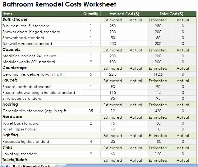 Home Remodeling Cost Estimate Template Elegant Kitchen Remodeling Bud Spreadsheet Remodel My Home