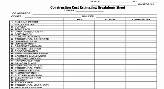 Home Remodeling Cost Estimate Template Luxury Construction Cost Estimating Breakdown Sheet