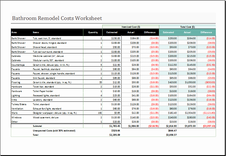 Home Remodeling Cost Estimate Template Unique 15 Business Financial Calculator Templates for Excel