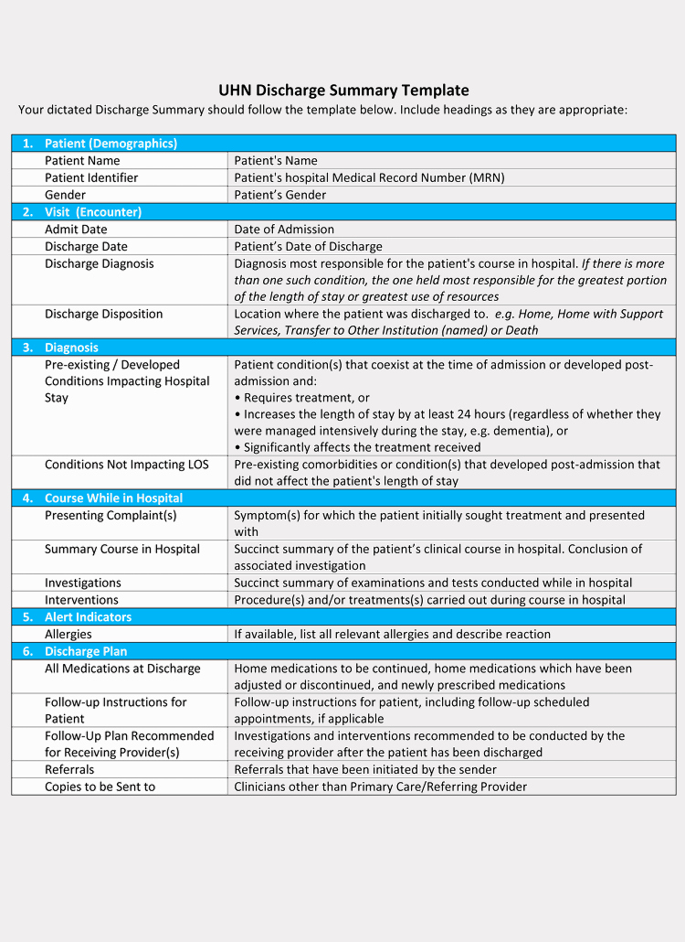 Hospital Discharge Papers Template Elegant 11 Free Discharge Summary forms In General format