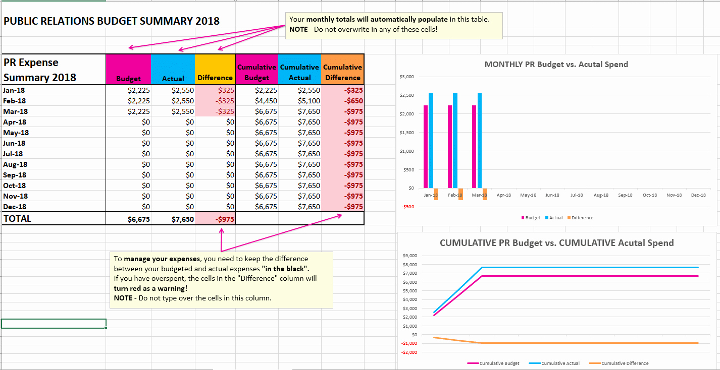 Information Technology Budget Template Inspirational [free Download] Pr Bud Template