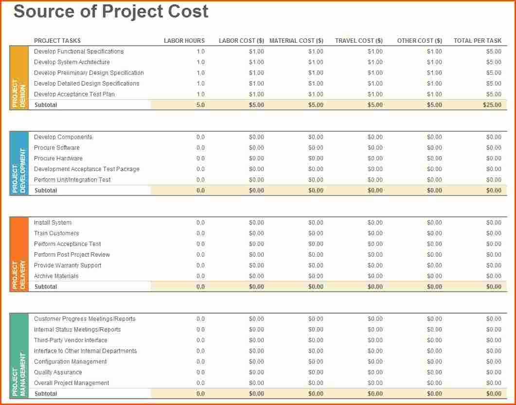 Information Technology Budget Template Inspirational Information Technology Bud Examples