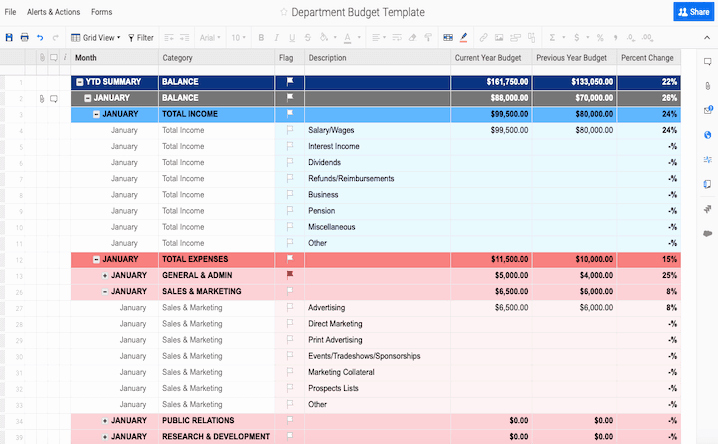Information Technology Budget Template Lovely Free Bud Templates In Excel
