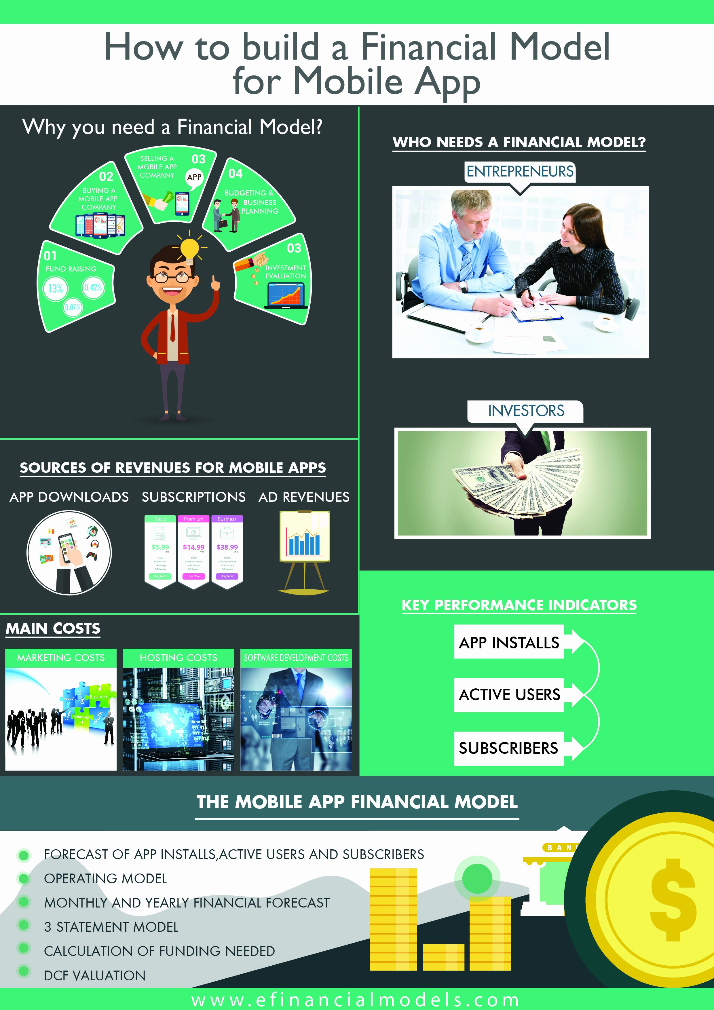 Information Technology Budget Template Lovely Information Technology Financial Model Templates Bundle