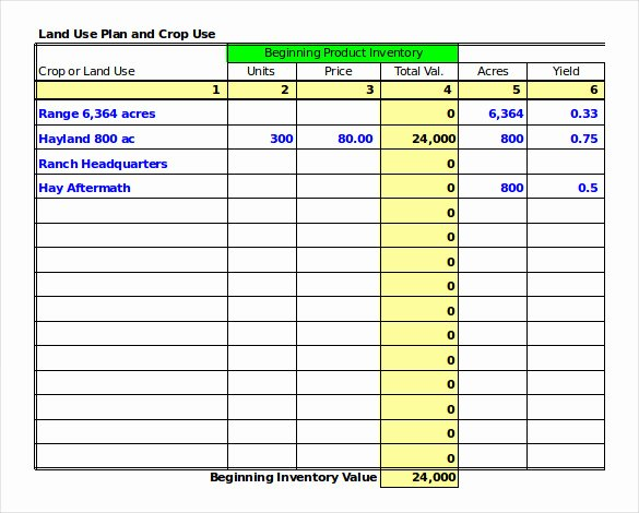 Information Technology Inventory Template Unique 11 Inventory Worksheet Templates – Free Sample Example