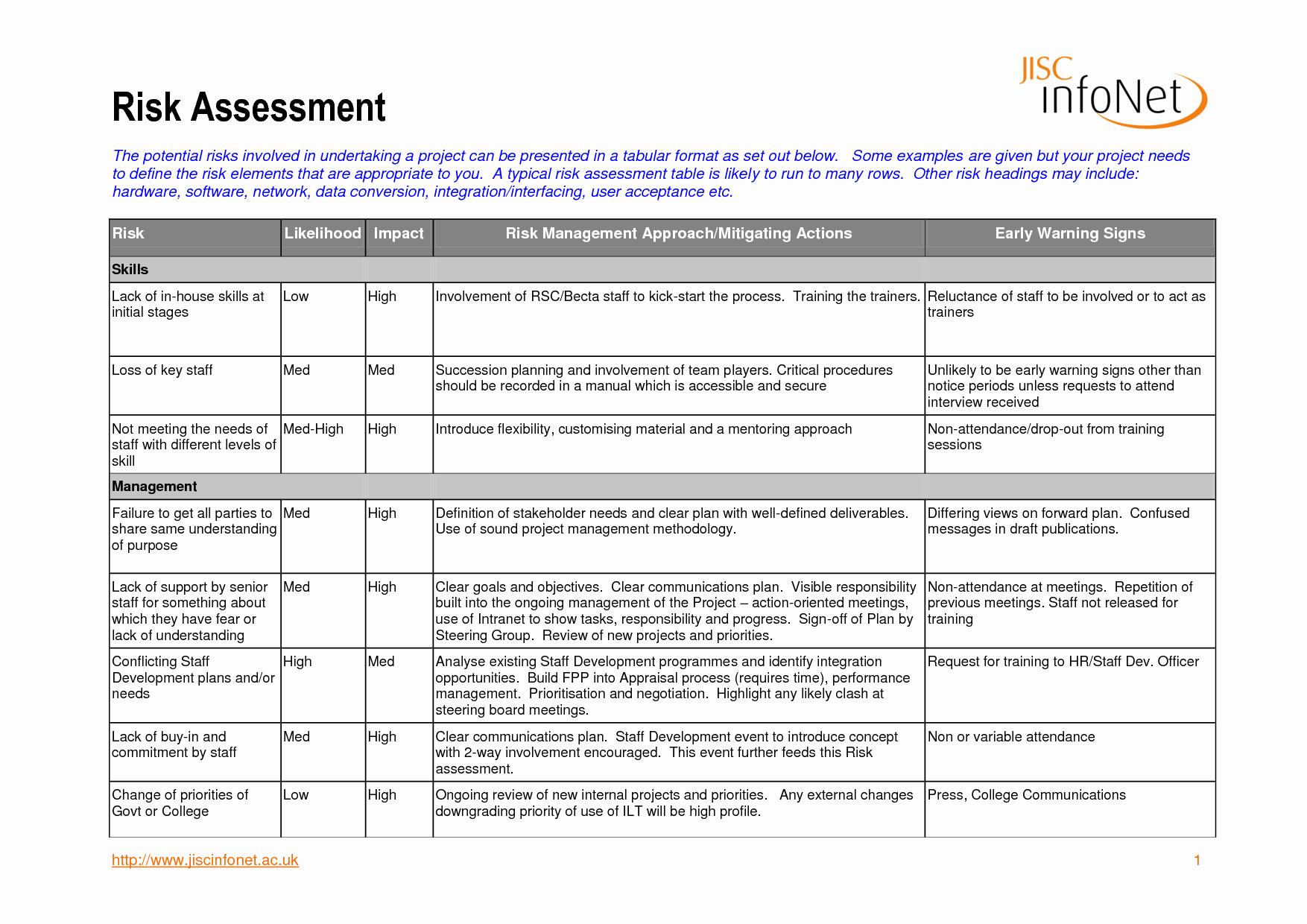 Information Technology Risk assessment Template Fresh Risk assessment Template