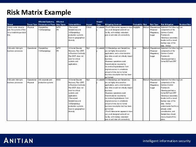 Information Technology Risk assessment Template Inspirational Security Risk assessment Template Excel Euthanasiapaper
