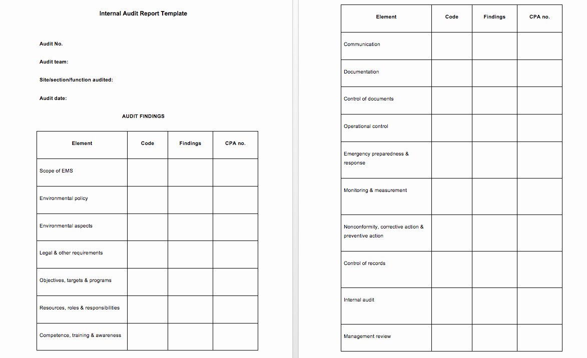Internal Audit Report Templates Awesome 3 Example Audit Report top form Templates