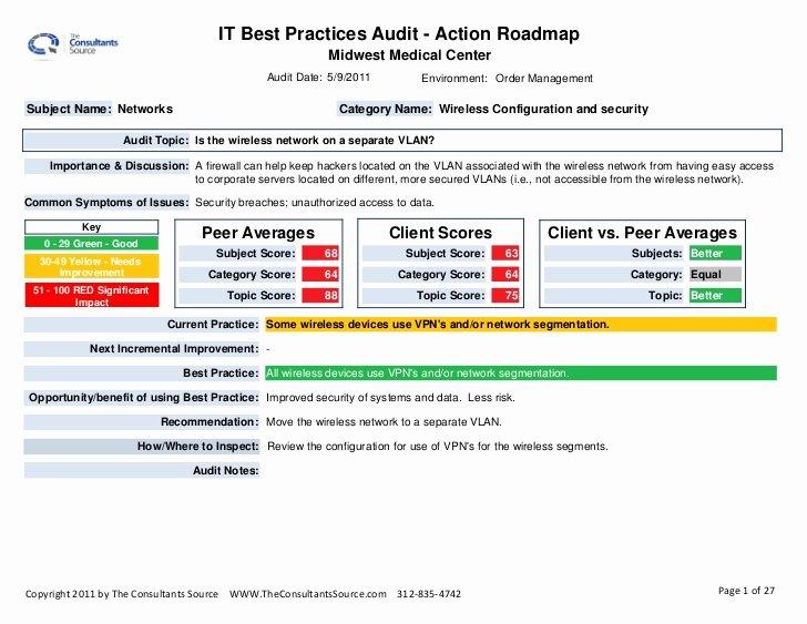 Internal Audit Report Templates Beautiful Audit Sample Report